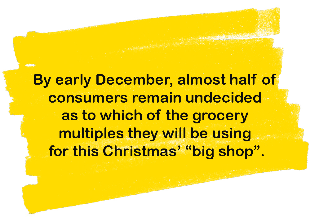 the big shop decision making process stats