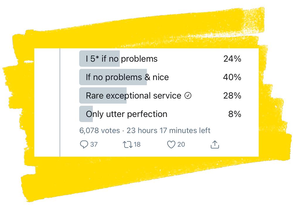 Martin Lewis poll